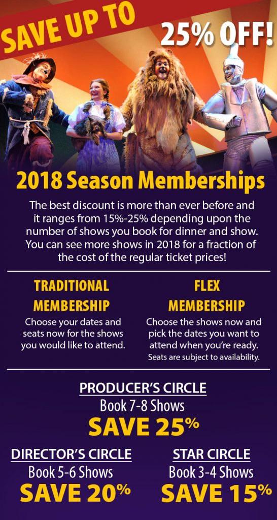 2018 Season Memberships figure - Please call for more information